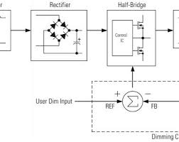 fluorescent lights fluorescent light circuit diagram fluorescent