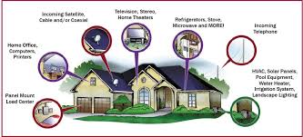 does my home really need whole house surge protection electrician