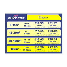 Eligna Laminate Flooring Quick Step Eligna U896 Natural Varnished Oak Laminate Flooring