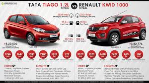 renault kwid specification and price tata tiago vs renault kwid 1000