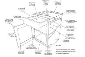 Kitchen Cabinet Drawings Kitchen Cabinet Construction Home Design Ideas And Pictures
