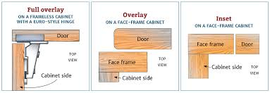 full overlay face frame cabinets making sense of the 3 f s of kitchen cabinets merrick design and