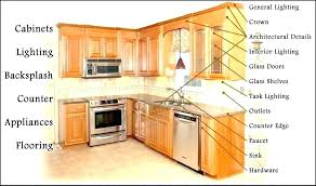 cost of kitchen cabinets per linear foot how much to kitchen cabinets cost kitchen cabinets through costco
