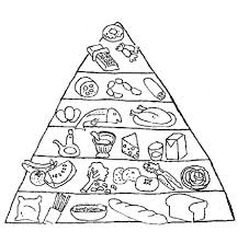 simply simple food pyramid coloring page at coloring book online