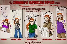Funny Zombie Memes - zombie apocalypse meme by nekodemonstar on deviantart