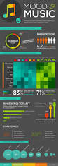 mood music daily infographic mood music