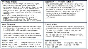 Six Sigma Project Charter Template Excel 2014 Chemicalengineering4u
