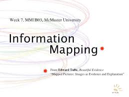 information mapping information mapping 1 728 jpg cb 1236003561