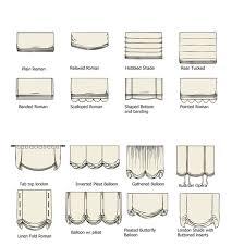 Window Valance Styles Types Of Valances Types Of Valances Window Valance Design Ideas