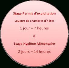 formation chambre d hote licence tables d hôtes formation permis d exploitation for