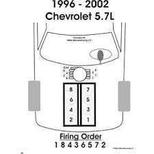 solved need plug wire diagram for 96 chevy 350 fixya