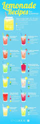 summer cocktail recipes best 25 summer drinks kids ideas on pinterest yummy alcohol