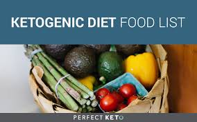 full ketogenic diet food list perfect keto exogenous ketones