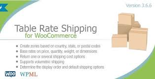 what is table rate shipping what is table rate shipping best ship 2017