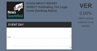 Seeking Ver Ver Stock Impact Report For 10 02 2017 News Quantified