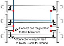 electric trailer brakes wiring diagram 6 and 7 way plugs wiring