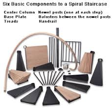Circular Staircase Design How To Build A Spiral Staircase Extreme How To