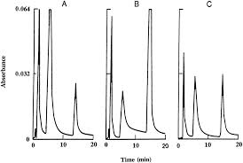 affinity chromatography a review of clinical applications
