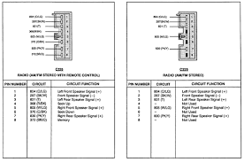 1993 ford ranger stereo wiring diagram floralfrocks