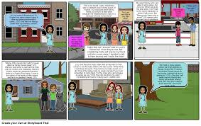 Meme Ortiz - the house on mango street project storyboard by tomato98