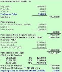 cara membuat laporan laba rugi komersial accounting finance taxation perhitungan jurnal pph 21