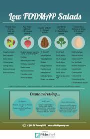 fod map mix match low fodmap salad infographic a bit
