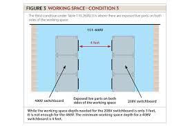 general installation requirements part xviii ec mag