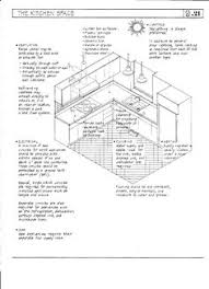 Kitchen Design Measurements Pin By ναγια ναγια On χωροι κουζινα Fl Pinterest Kitchens