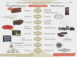 20th wedding anniversary gifts 12 facts that nobody told you about platinum gifts for 12th