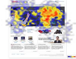 Heat Maps Eye Tracking Heat Maps Vs Mouse Click Heat Maps Looktracker