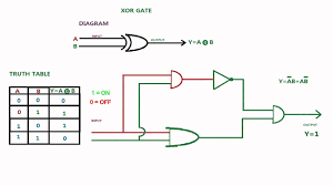 universal logic gate xor youtube wiring diagram components