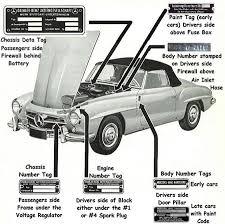 information on 190sl roadster 1955 1963