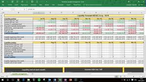 liquidity report template liquidity forecasting in excel 1 general overview