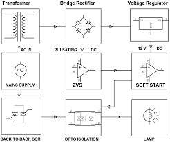 single phase induction machine wiring diagram components