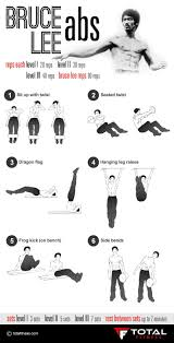 40 best abs images on pinterest workout exercises core workouts