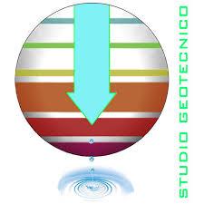 geotecnica dispense materiale didattico geotecnica prof de venuto aup azione