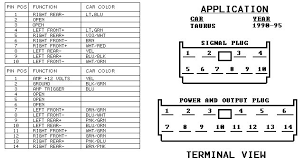 ford wiring diagrams radio ford wiring diagrams instruction