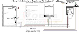 intercom wiring diagram carlplant magnificent fermax floralfrocks