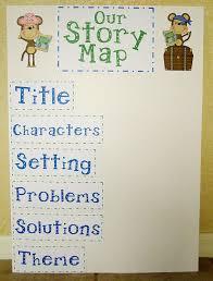 Story Maps Story Map Inspiration Mrs Gilchrist U0027s Class