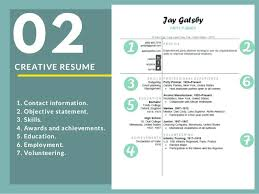 my perfect resume phone number customer care service my my