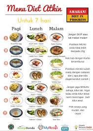 atkins diet plan phase 1 food list 28 images atkins diet plan