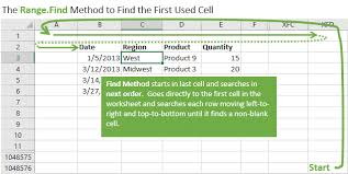how to find the first used cell with a vba macro excel campus