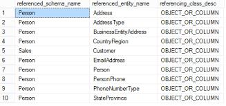 rename table name in sql sql database refactoring techniques rename method solution center