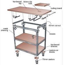 mobile kitchen island plans the 25 best mobile kitchen island ideas on kitchen