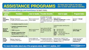 light bill assistance programs care program consumers energy