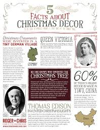 infographic 5 facts about christmas decor blog roger chris