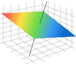 3d coordinate geometry equation of a plane brilliant math