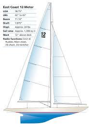 triangle model yacht club ec 12