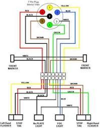 typical 7 way trailer wiring diagram rv pinterest rv