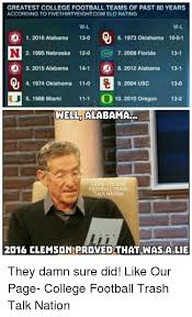 Nebraska Football Memes - greatest college football teams of past 80 years according to